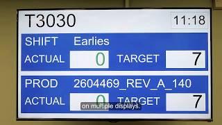 Production Data Display