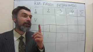Календарное планирование результатов обучения в аспирантуре