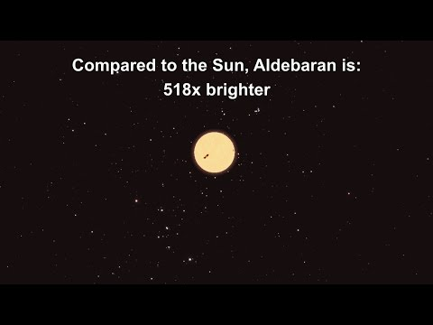 Eyes on the Sky: Super Star Aldebaran
