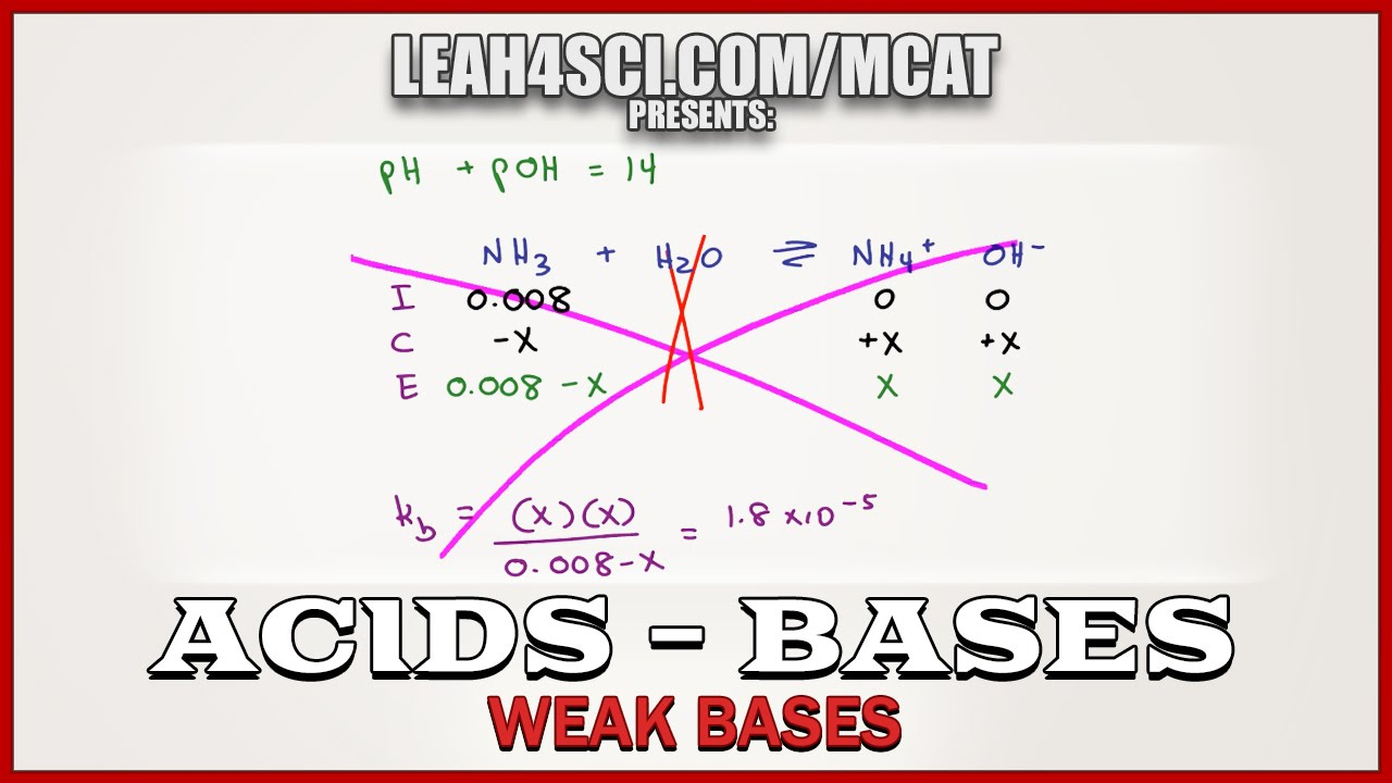 weak base ph poh ka and kb calculations in mcat chemistry