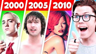 Top 10 Most Viewed Songs of Each Year (2000 - 2010)