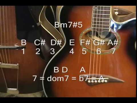 EZ Music Theory What Does Bm7#5 Mean? EricBlackmon Guitar Chord ...