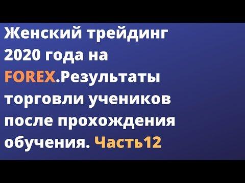 ЖЕНСКИЙ ТРЕЙДИНГ 2020