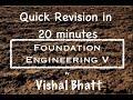 Plate Load Test | Foundation | Soil Mechanics | Civil | GATE | ESE | Vishal Sir