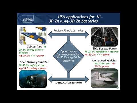 Next Generation Rechargeable Batteries Enabled By 3D Zinc Anodes