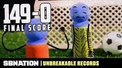 The highest scoring soccer match | Unbreakable Records