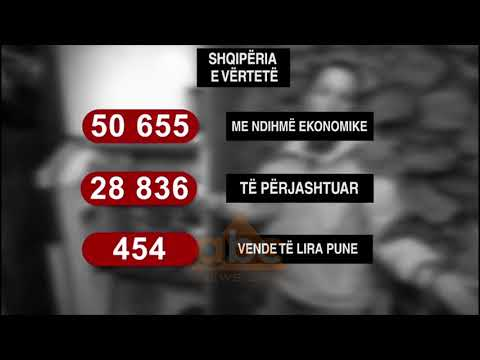 Basha: Ne Shqiperine e vertete ka varferi dhe nuk ka pune | ABC News