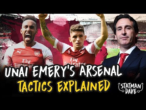 Unai Emery's Arsenal Tactics Explained Mp3
