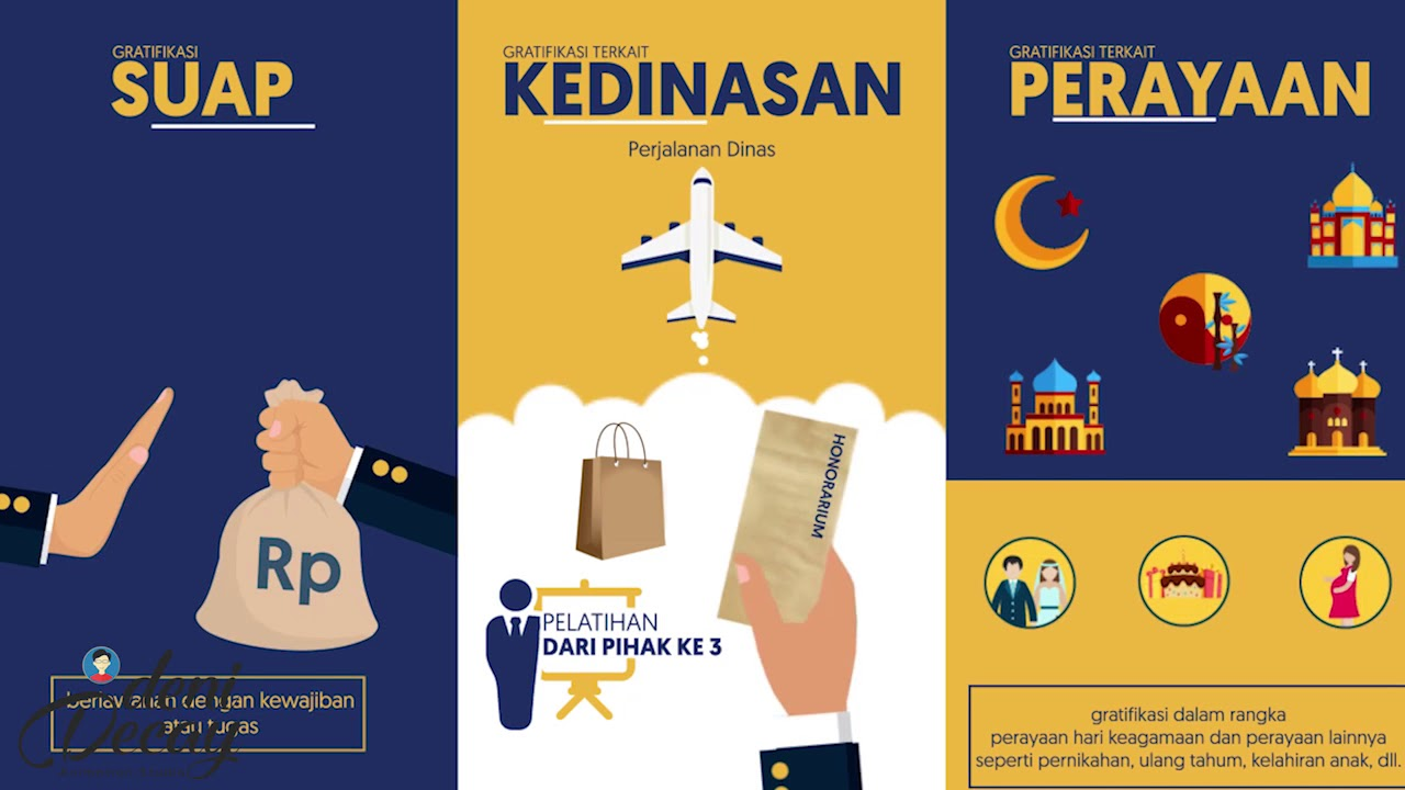 Jasa Animasi Animasi Bank Mandiri Youtube