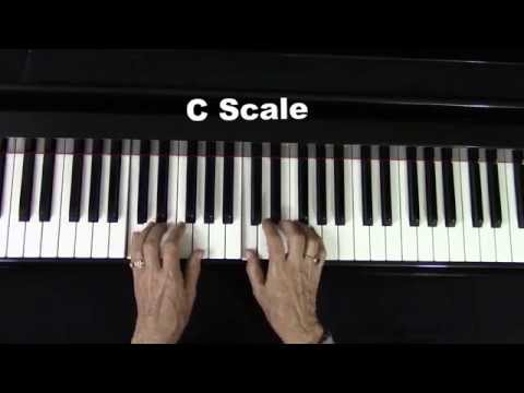 Video 2.4: Scales Review