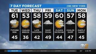New York Weather: 4/20 Monday Evening Forecast