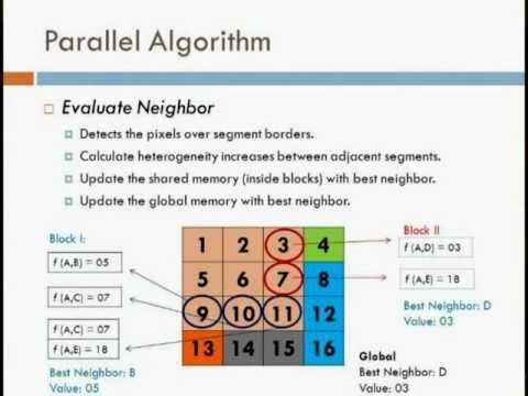 GEOBIA2012 - A parallel image segmentation algorithm on GPUs