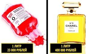 Топ 10 самых дорогих жидкостей на земле