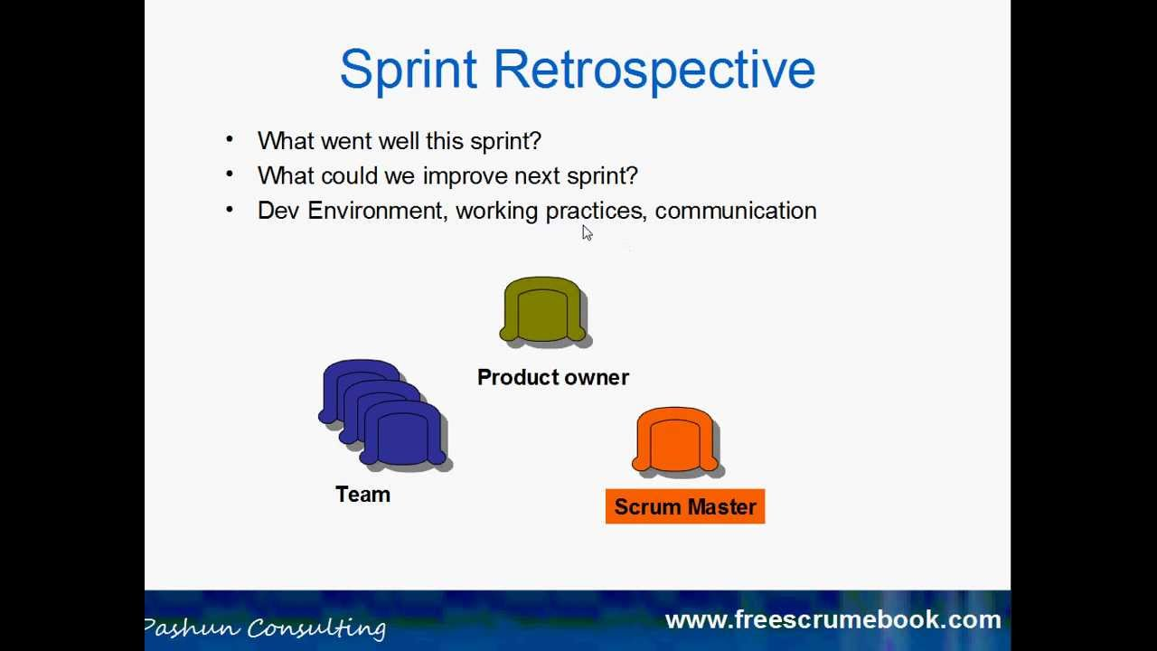 Sprint retrospective scrum retrospective scrum sprint for Sprint retrospective meeting template