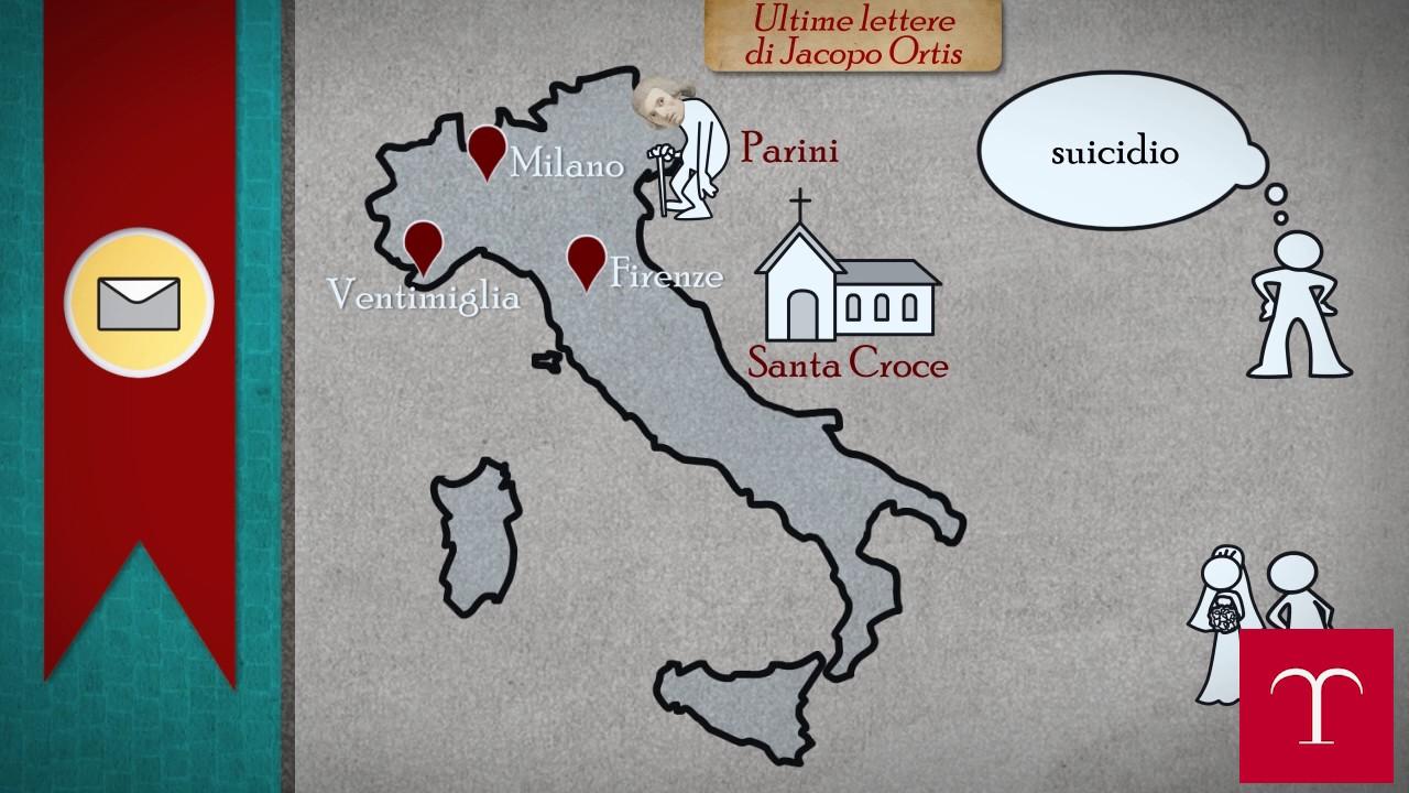 Le ultime lettere di Jacopo Ortis di Ugo Foscolo