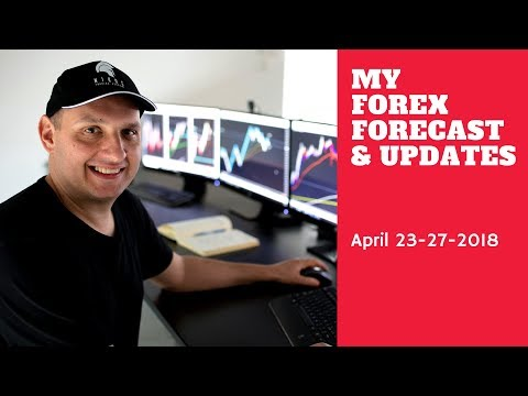 My Forex Forecast & Trade updates for April 23 -27 -2018
