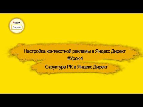 Настройка контекстной рекламы в Яндекс Директ||Урок 4||Структура рекламных кампаний в Яндекс Директ