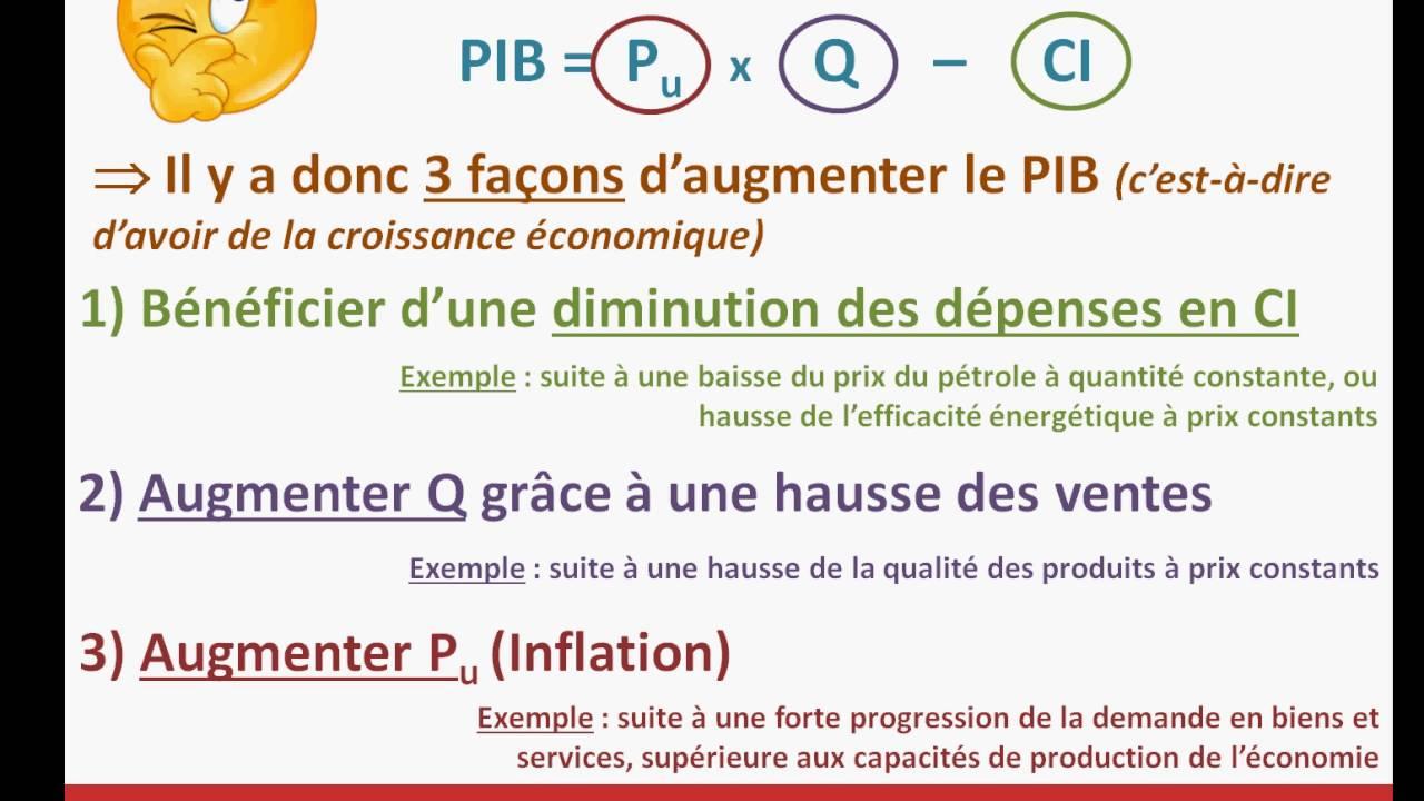 La Notion De Pib 1 La Distinction Valeur Volume Youtube
