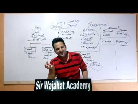 Part 1, Basic Accounting, How to Make General Journal Entries, Rules of Debit Credit in Urdu / Hindi