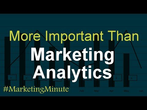 """Marketing Minute 108: """"What's More Important than Marketing Analytics?"""" (Digital Marketing Strategy)"""