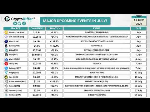 Cryptocurrency Alt Coins Events In July