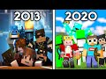 Minecraft's History on YouTube