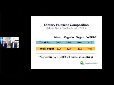 Dr. Campbell discusses the health difference between WFPB and Vegan Diets