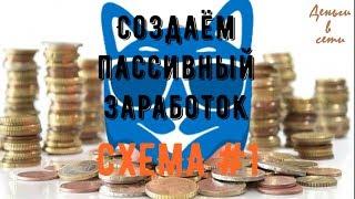 Сервис коротких ссылок с заработком денег)