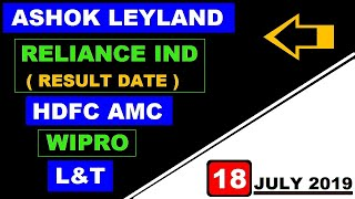 (Ashok leyland) (wipro) (HDFC AMC) (L&T) (Reliance ind) share market today's news in Hindi by SMkC