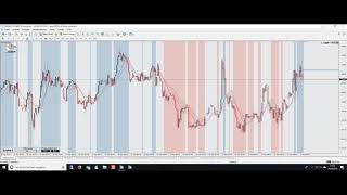 20.09.2018 FXFlat Live Trading mit Thorsten Helbig forexPro Systeme