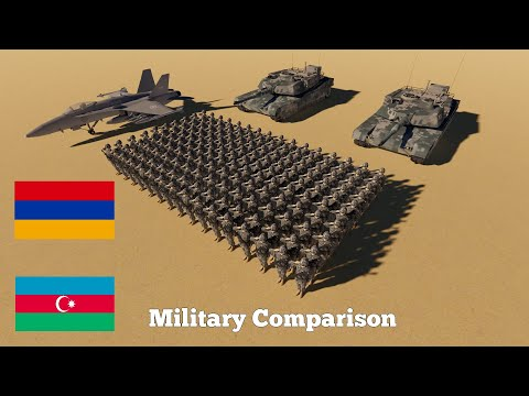Armenia vs Azerbaijan - Military Power Comparison 2020 | 3D