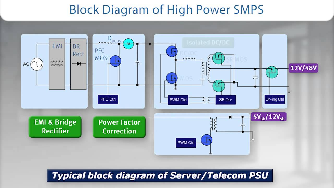 Introduction to High Voltage High Power SMPS - Part 1 of 3 - YouTube