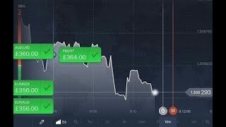 Make $2000 In 10 Minutes -   (60-second) Binary Options trading strategy 2018