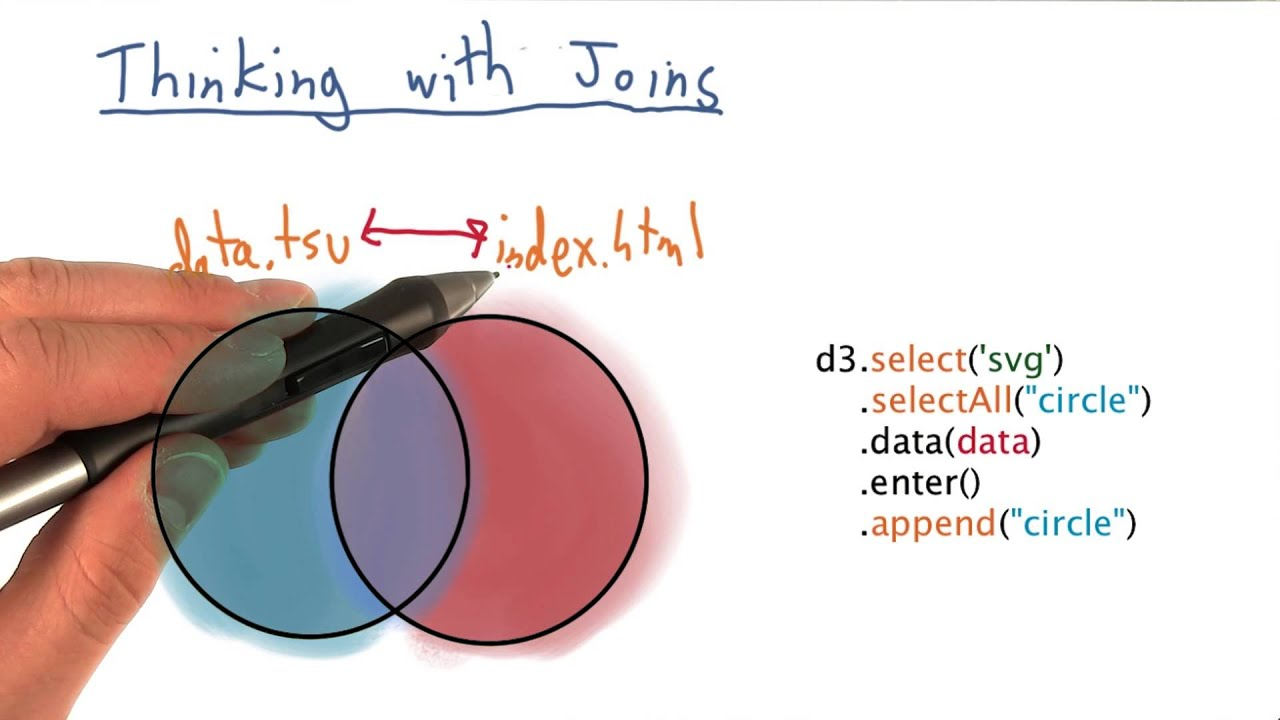 Thinking with venn diagrams data visualization and d3js youtube thinking with venn diagrams data visualization and d3js ccuart Image collections