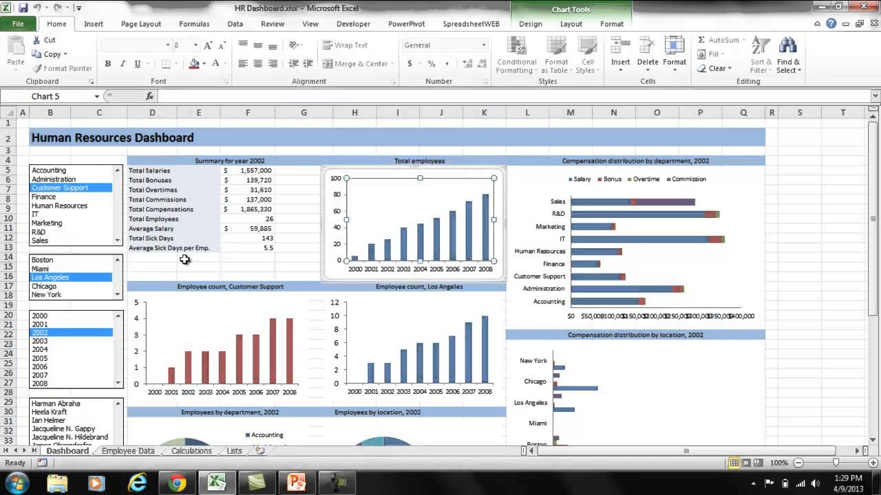 Stunning Excel Dashboards shared Online