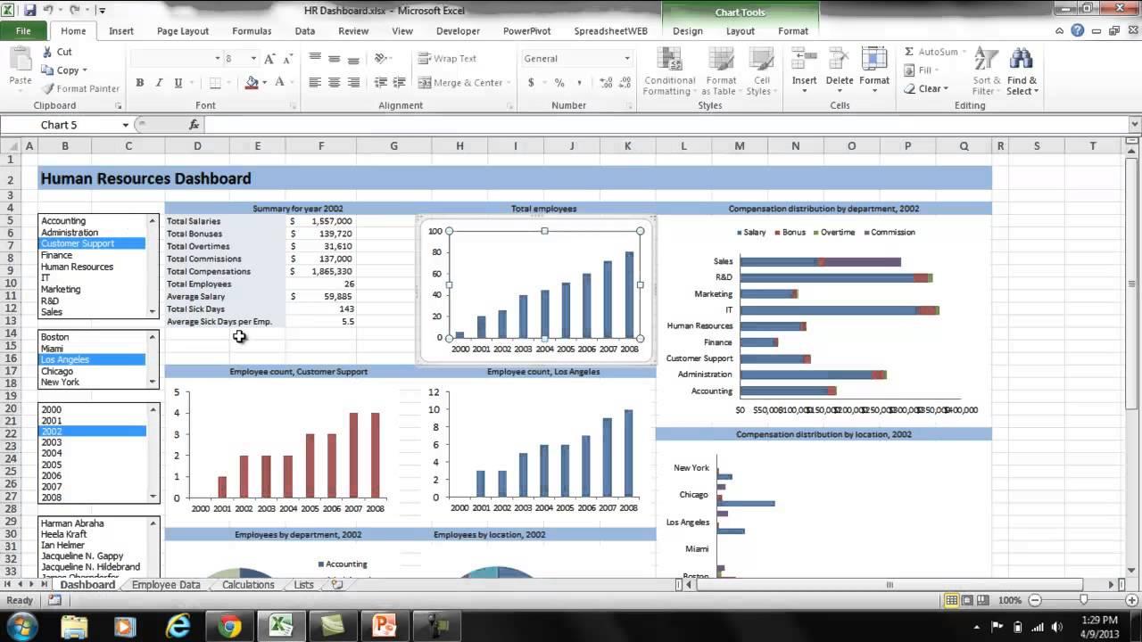Stunning Excel Dashboards shared Online