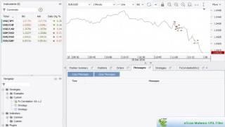Fx correlation working with Jforex
