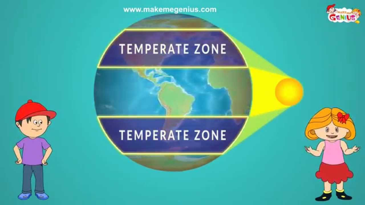 Climate zones of the world for kids and affecting factors youtube climate zones of the world for kids and affecting factors gumiabroncs Image collections
