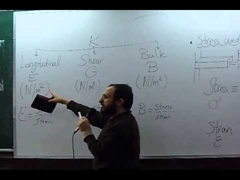 Dr.Shaker (Prop. of matter) - Lecture 10