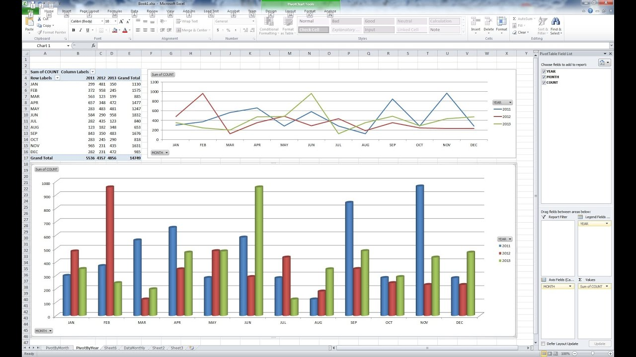ms excel pivot table and chart for yearly monthly summary youtube