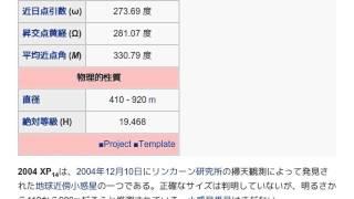 「2004 XP14」とは ウィキ動画