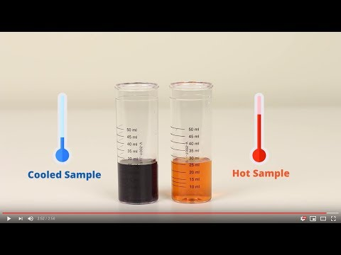 Sulfite Testing - The importance of properly cooling your sample when testing boiler water.