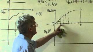 Лекция 58. Интеграл Дюамеля(Решается задача расчета отклика линейного 4х-полюсника на произвольный входной сигнал при известном его..., 2013-06-14T06:28:59.000Z)