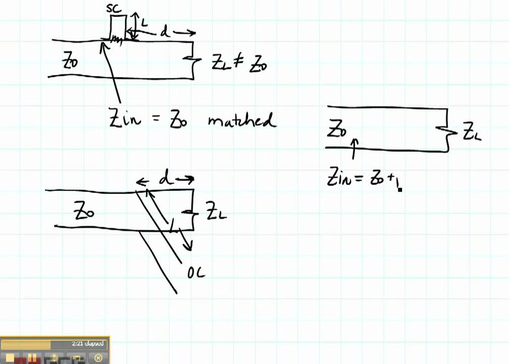 ece3300 lecture 13b-1 impedance matching intro