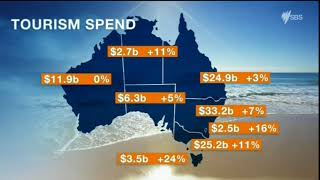 SBS FINANCE | More Aussies holiday at home | Ricardo Goncalves