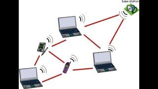 how to create adhoc network in windows Desktop PC or Laptop