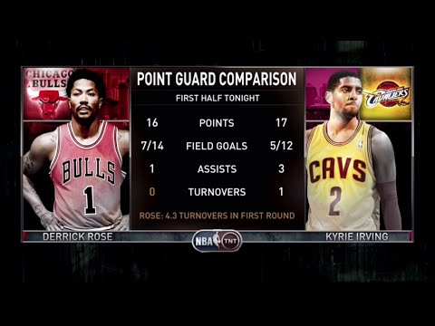 [playoffs-ep.-13]-inside-the-nba-(on-tnt)-halftime-–-chicago-vs.-cleveland-game-1---5-04-15