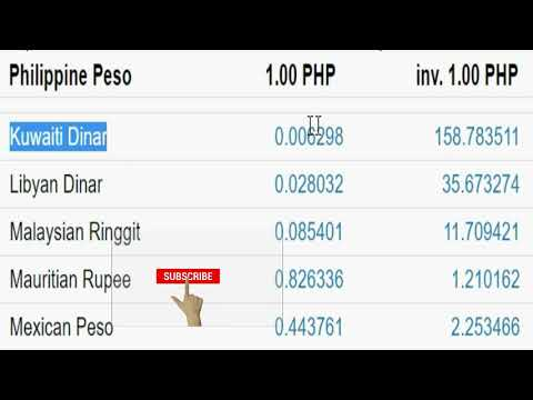Philippine Peso PHP Exchange Rate Today L Usd To Php Today L Aed To Php
