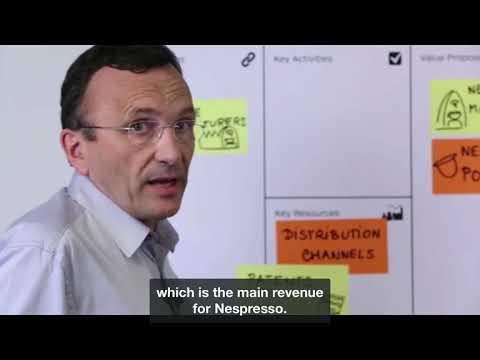 BUSINESS MODEL CANVAS - NESPRESSO