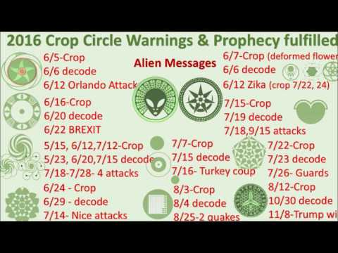 2017's first 8-point Chaos Crop Circle Warnings